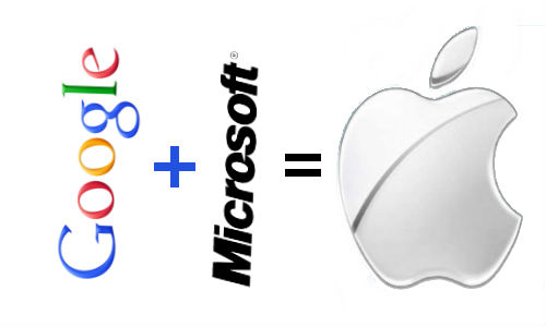 google+mickro=apple