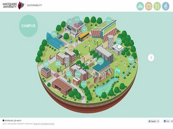 GreenCampusGuide – ProjectGreen