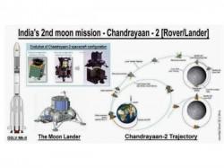 ಭಾರತದ 'ಚಂದ್ರಯಾನ-2' ಯೋಜನೆ ವೆಚ್ಚ ಒಂದು ಹಾಲಿವುಡ್ ಸಿನಿಮಾಗಿಂತ ಕಡಿಮೆ!!